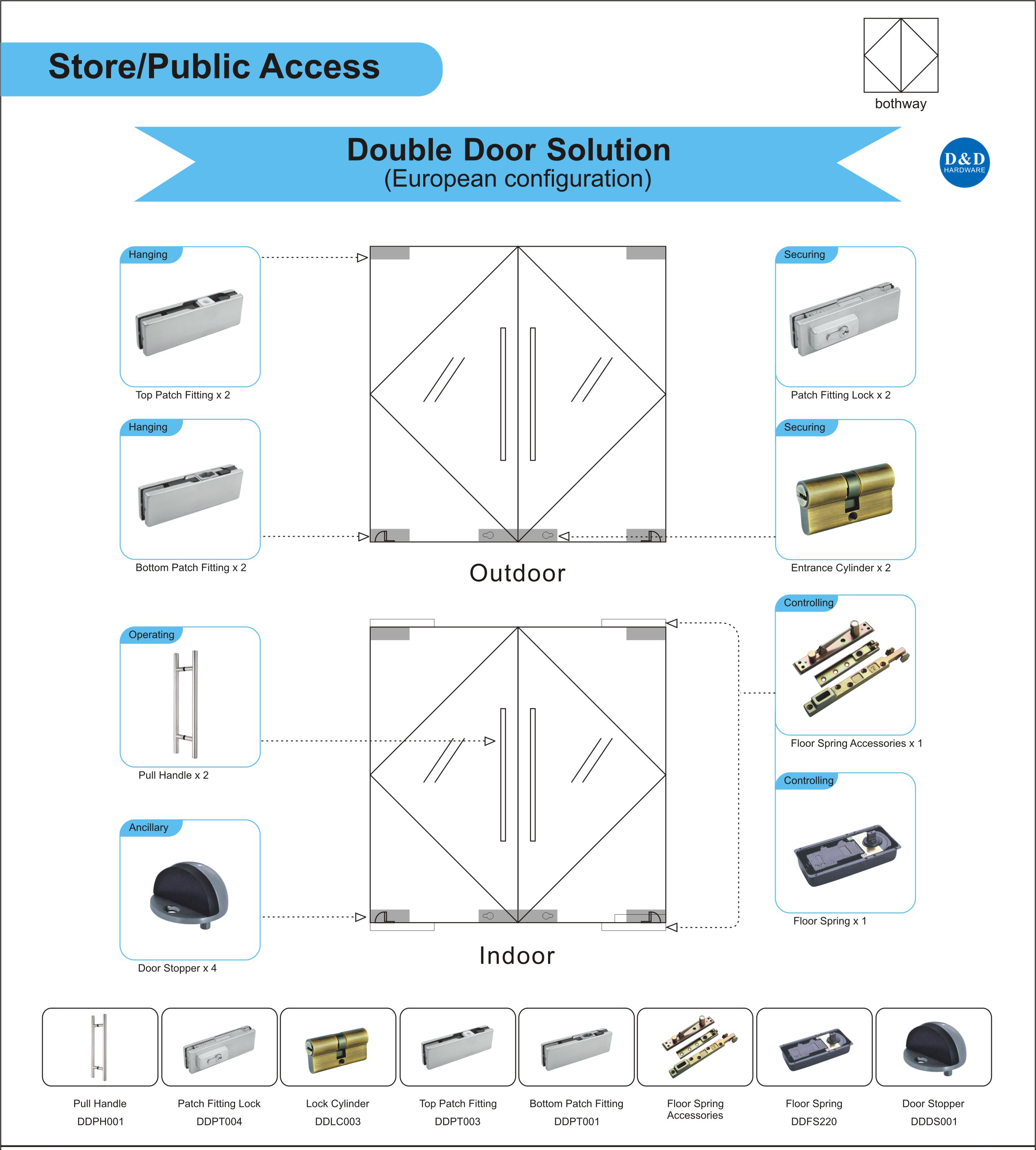 Architecture Door Hardware for Store / Public Access Double Door