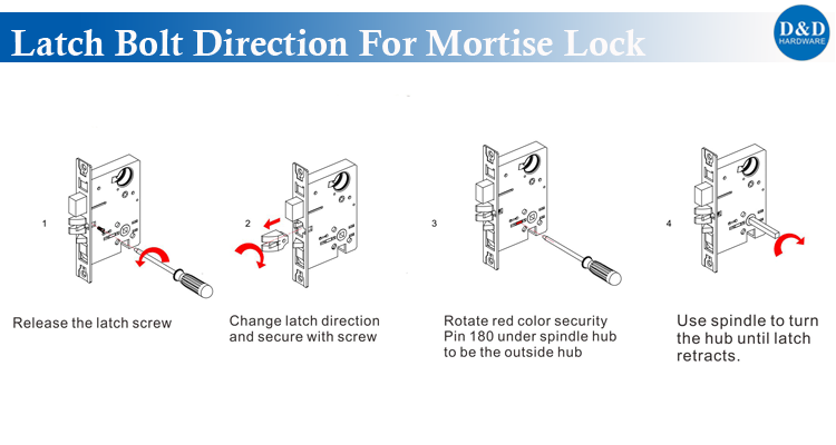 Latch Bolt Direction From D&D Hardware