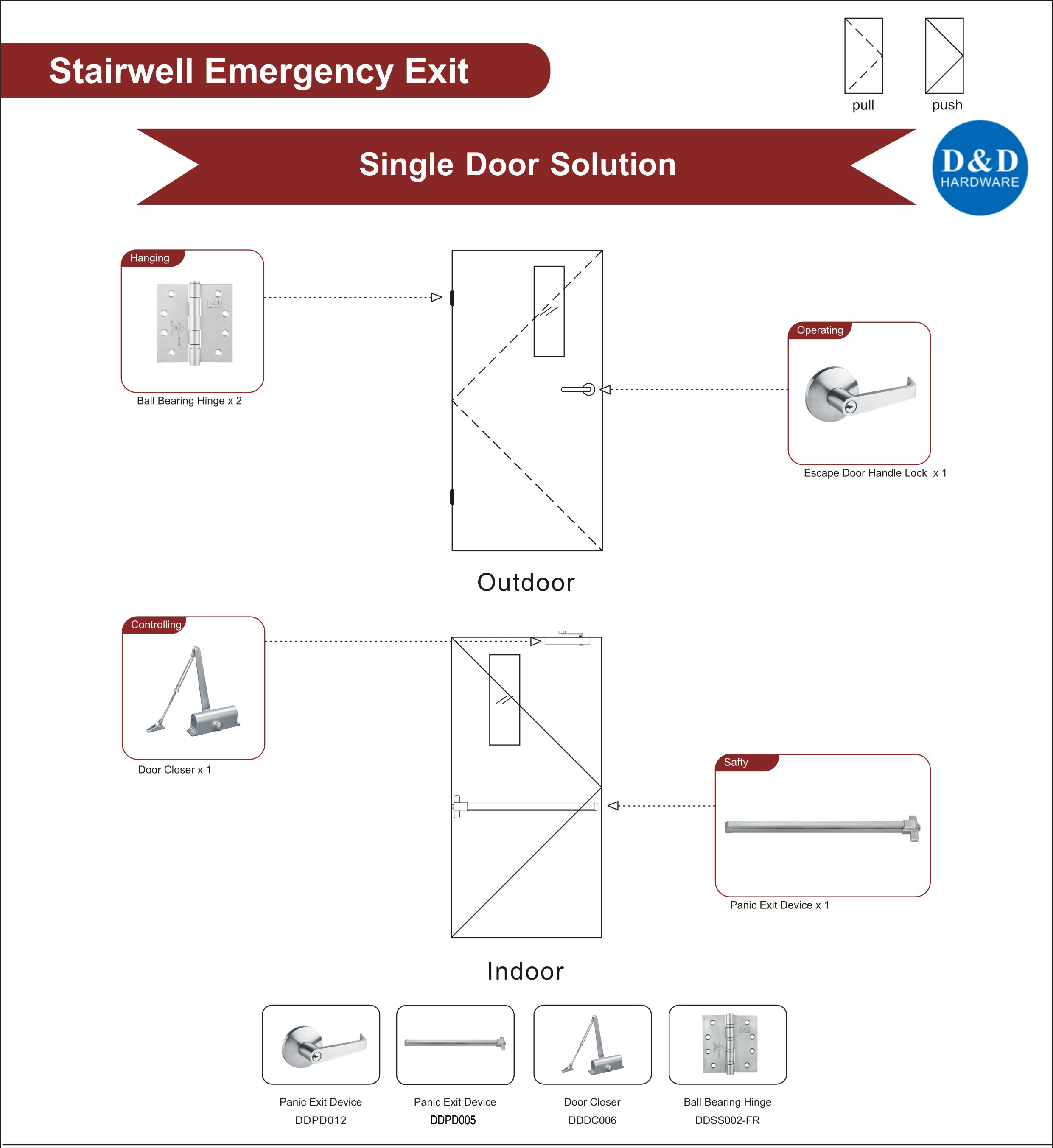 Fire Rate Door Hardware for Stairwell Emergency Exit-D&D Hardware