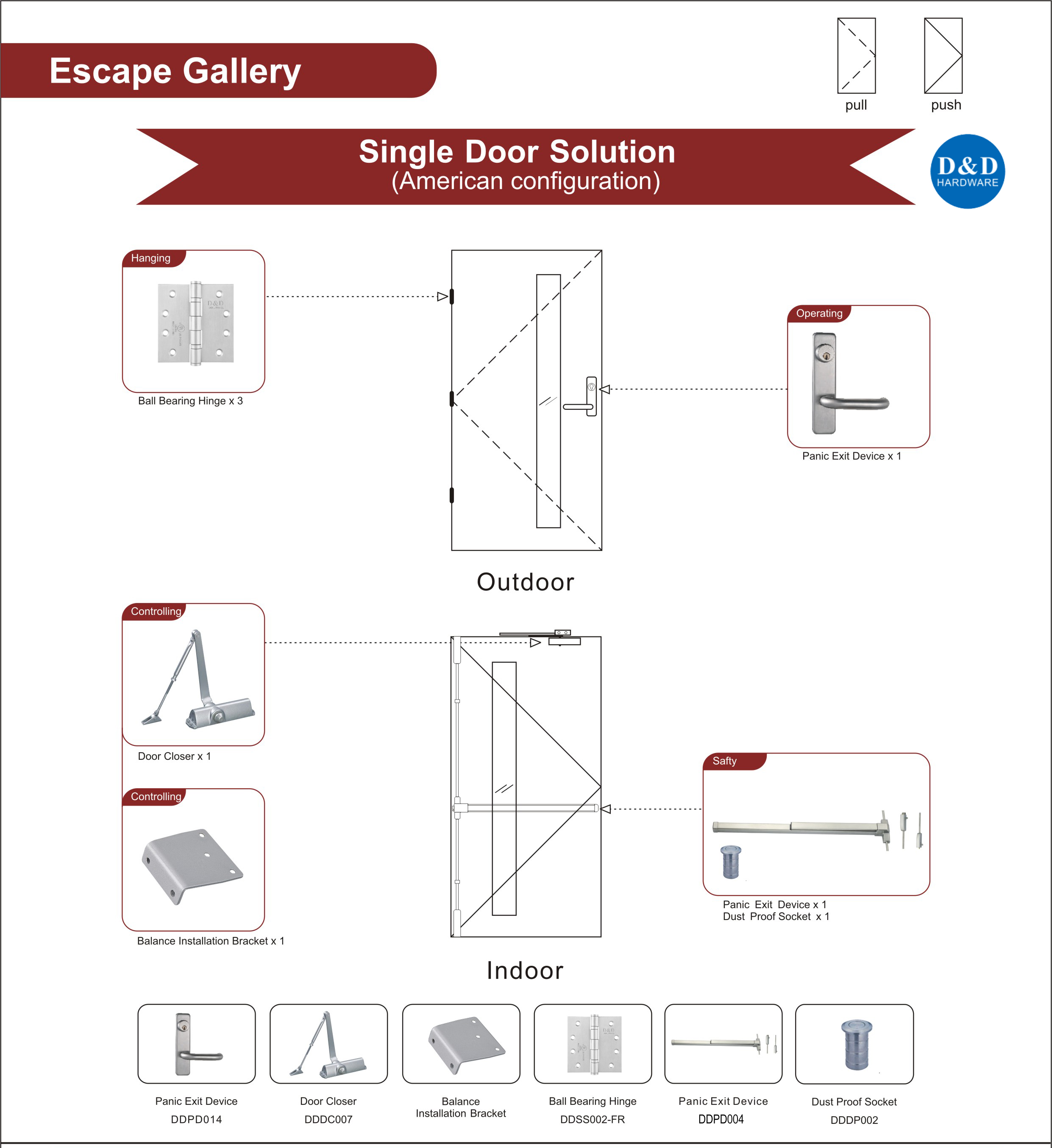 Fire Rated Steel Door Hardware For Escape Gallery Single Door
