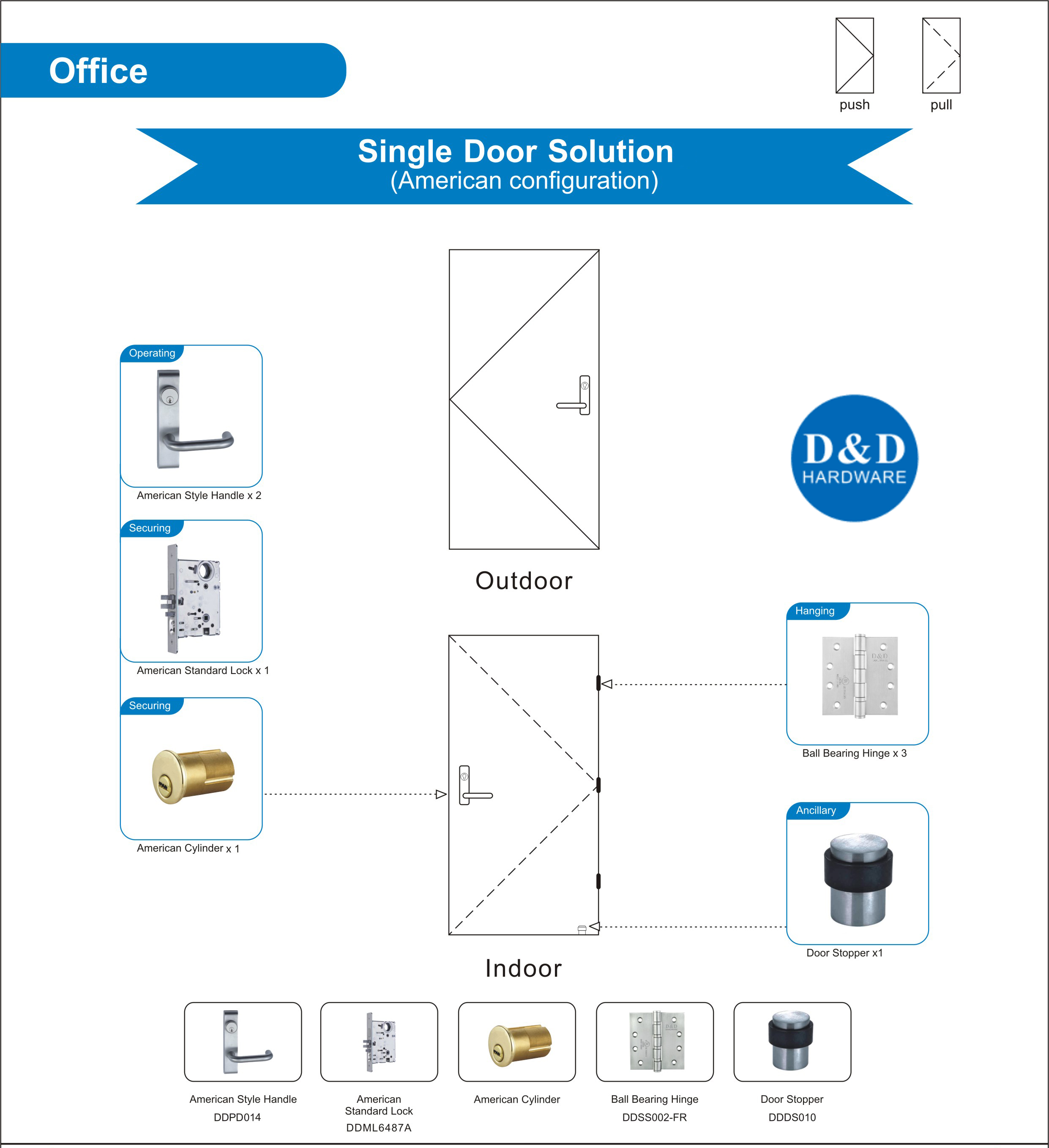 Building Hardware Solution for Office Single Door