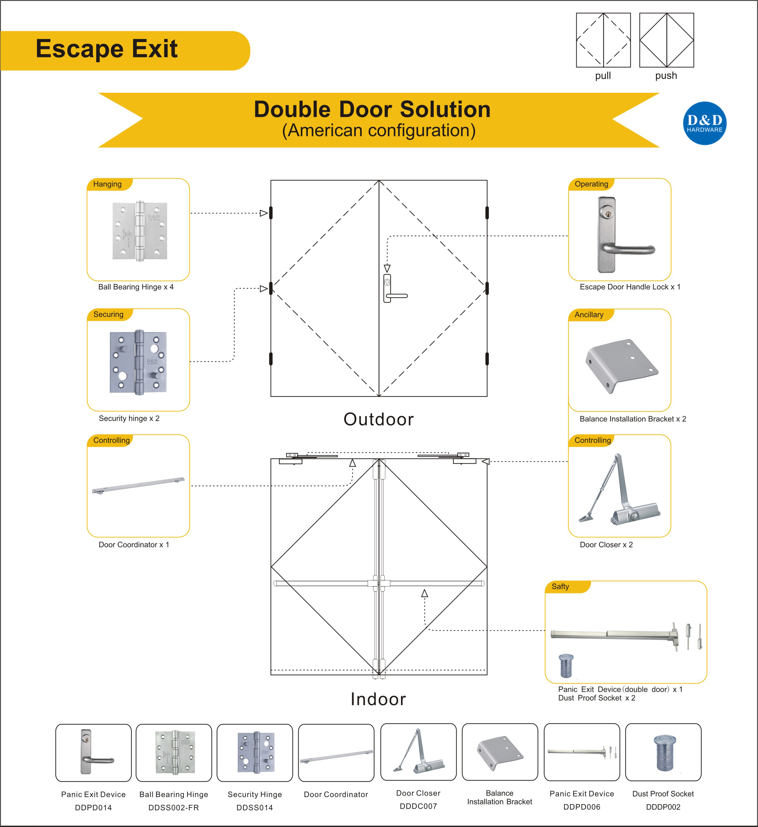 Escape Exit Door Solution-D&D Hardware