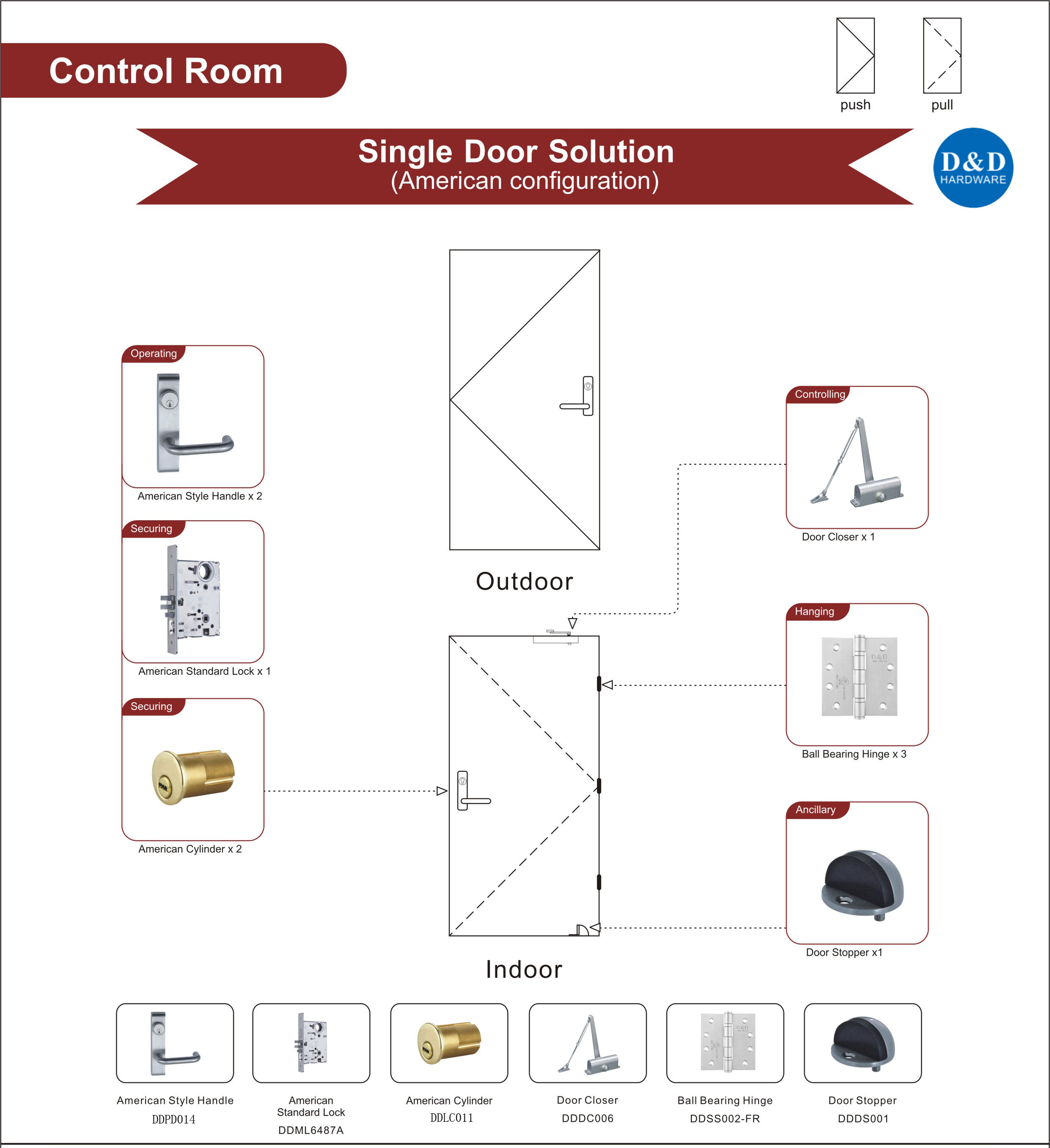 Fire Rated Wooden Door Hardware For Control Room Single Door