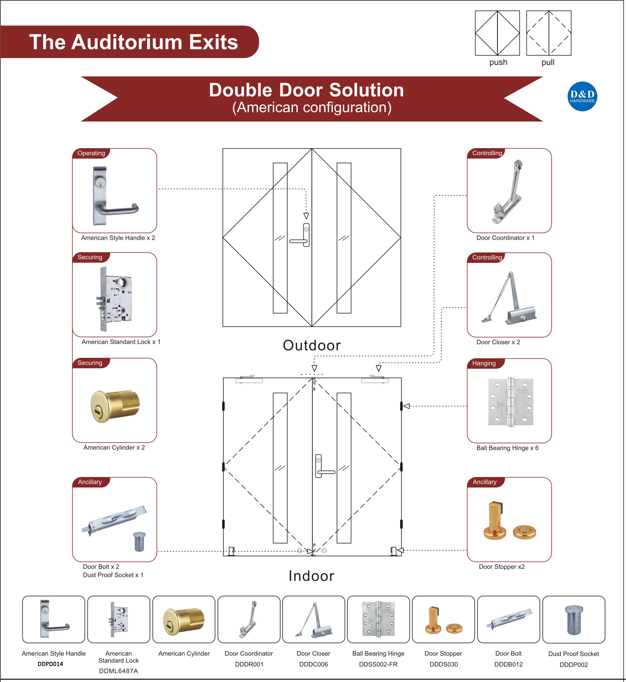 Fire Rated Wooden Door Hardware For Auditorium Exits Double Door