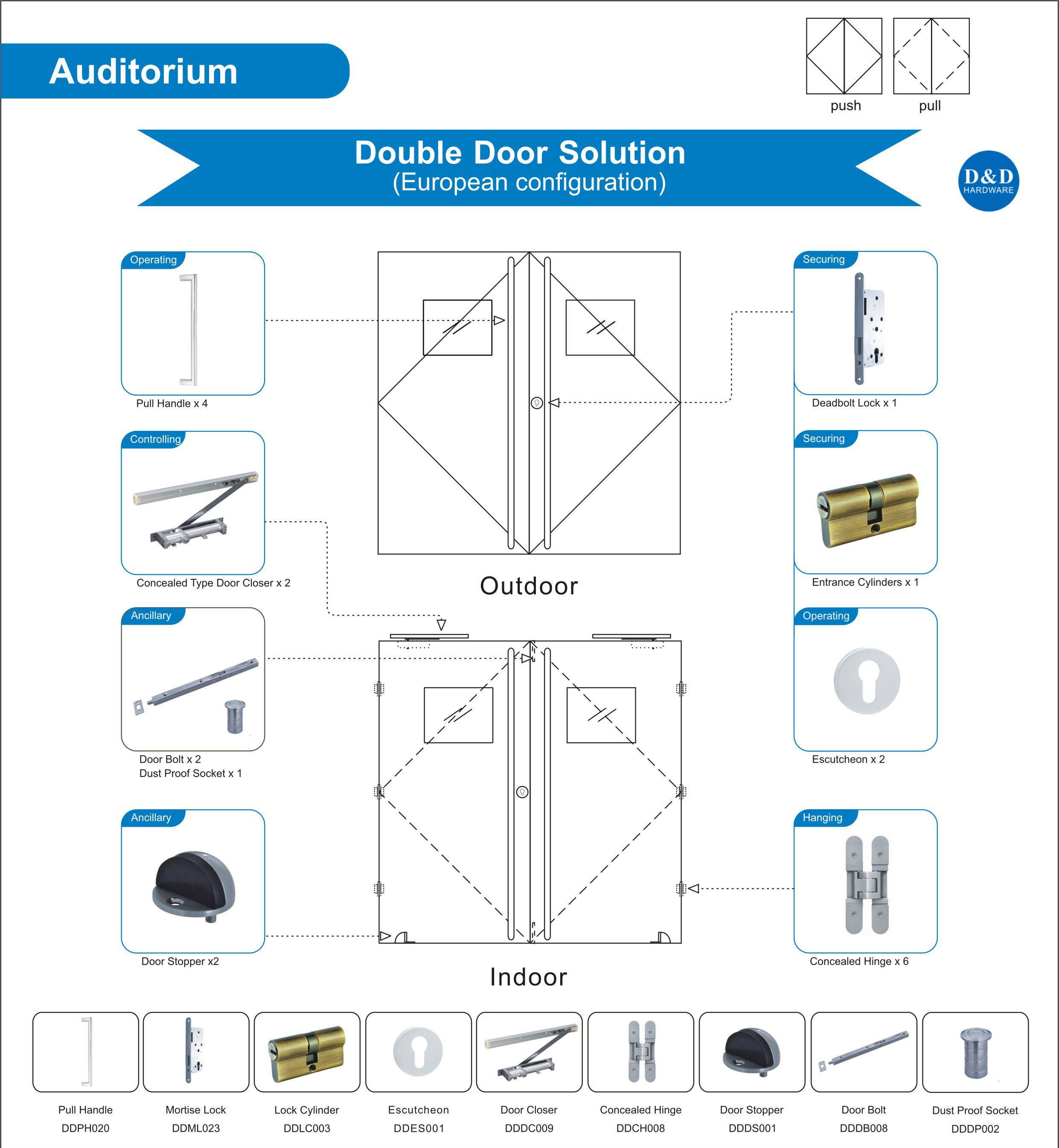 Useful Wooden Door Hardware Solution for Auditorium Double Door