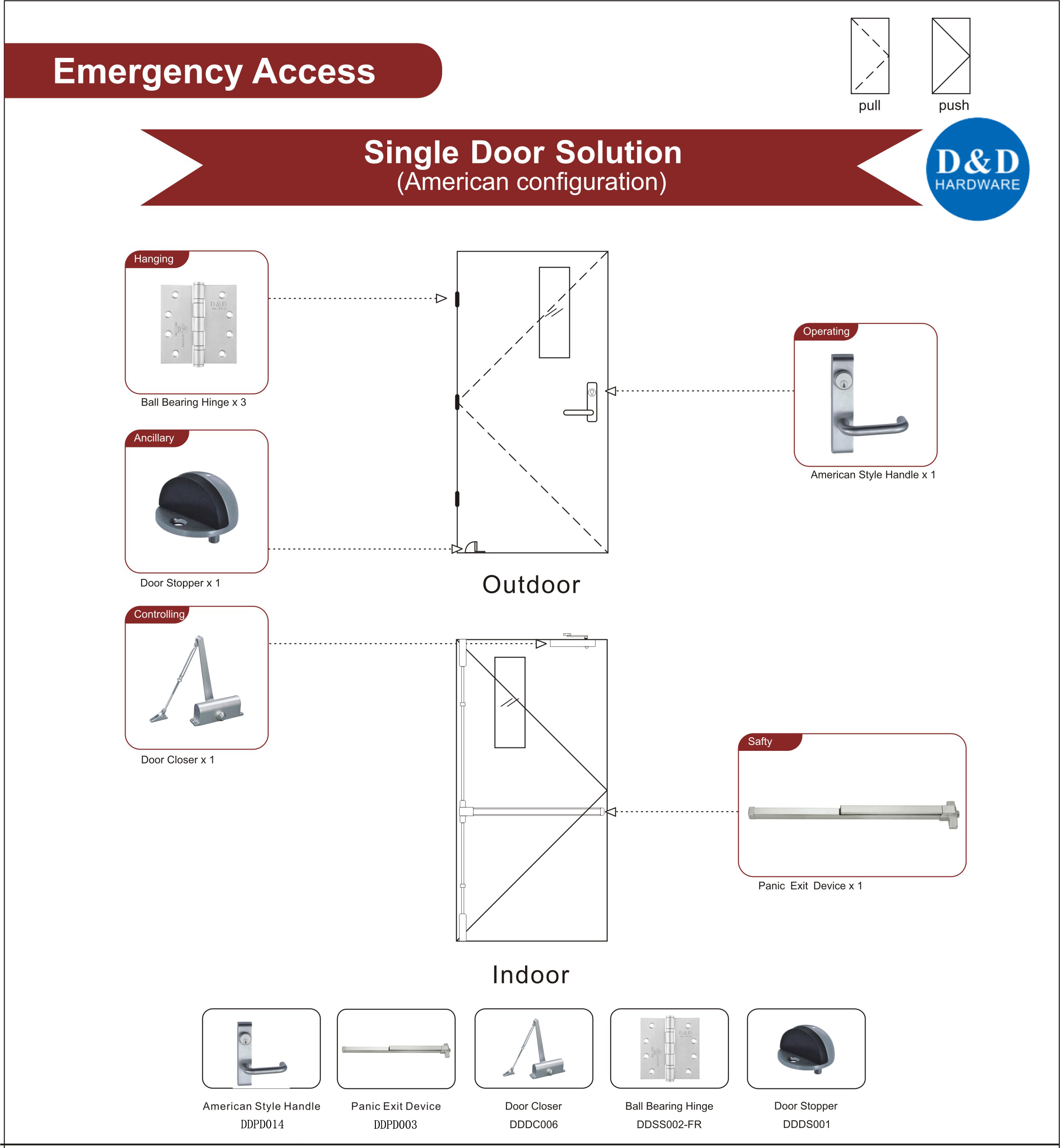 Fire Rated Steel Door Hardware for Emergency Access Single Door
