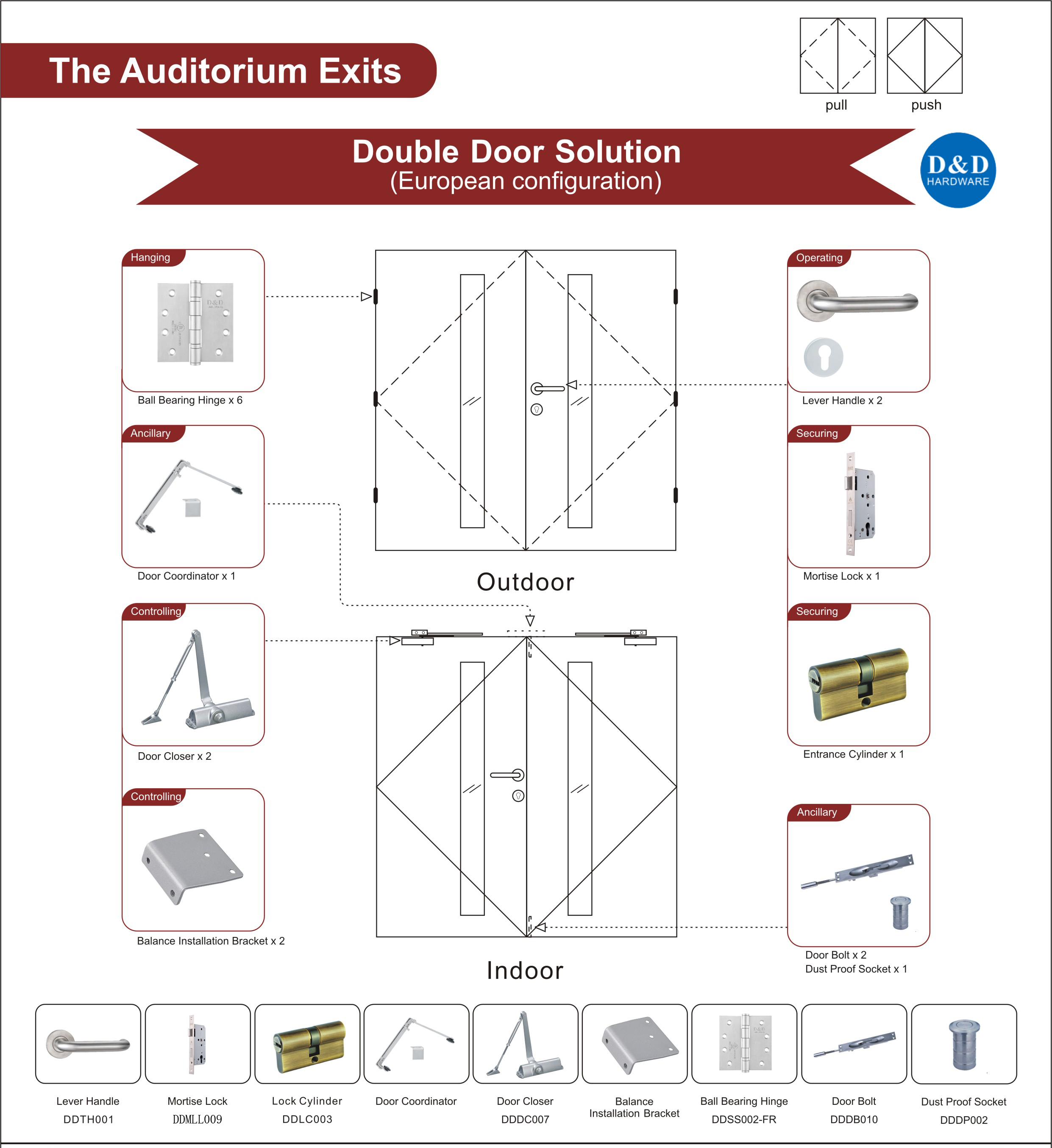 Steel Fire Rated Door Hardware for Auditorium Exits Double Door