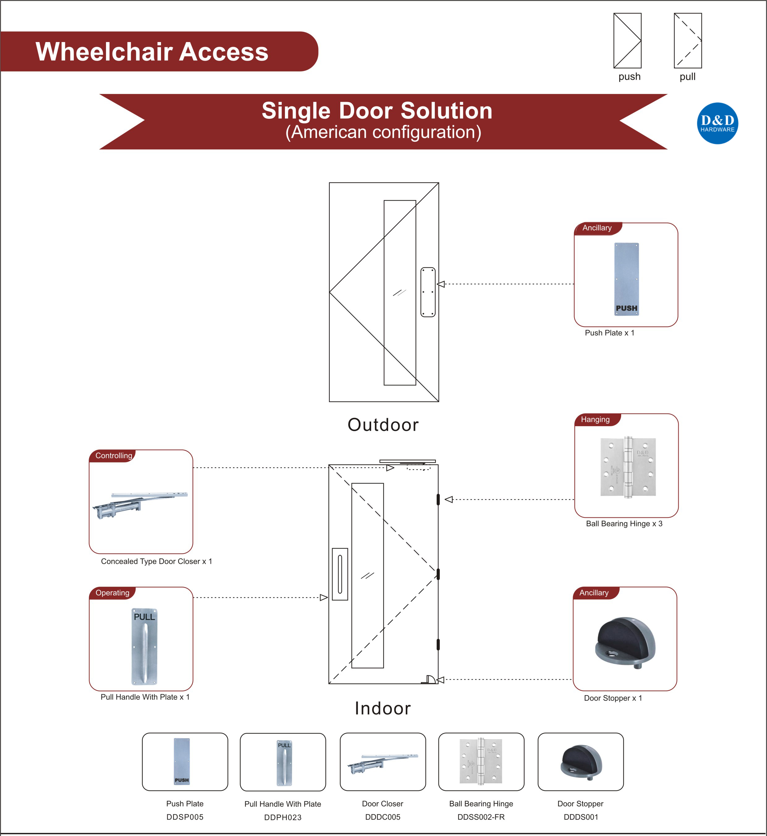Fire Rated Wooden Door Ironmongery For Wheelchair Access Single Door
