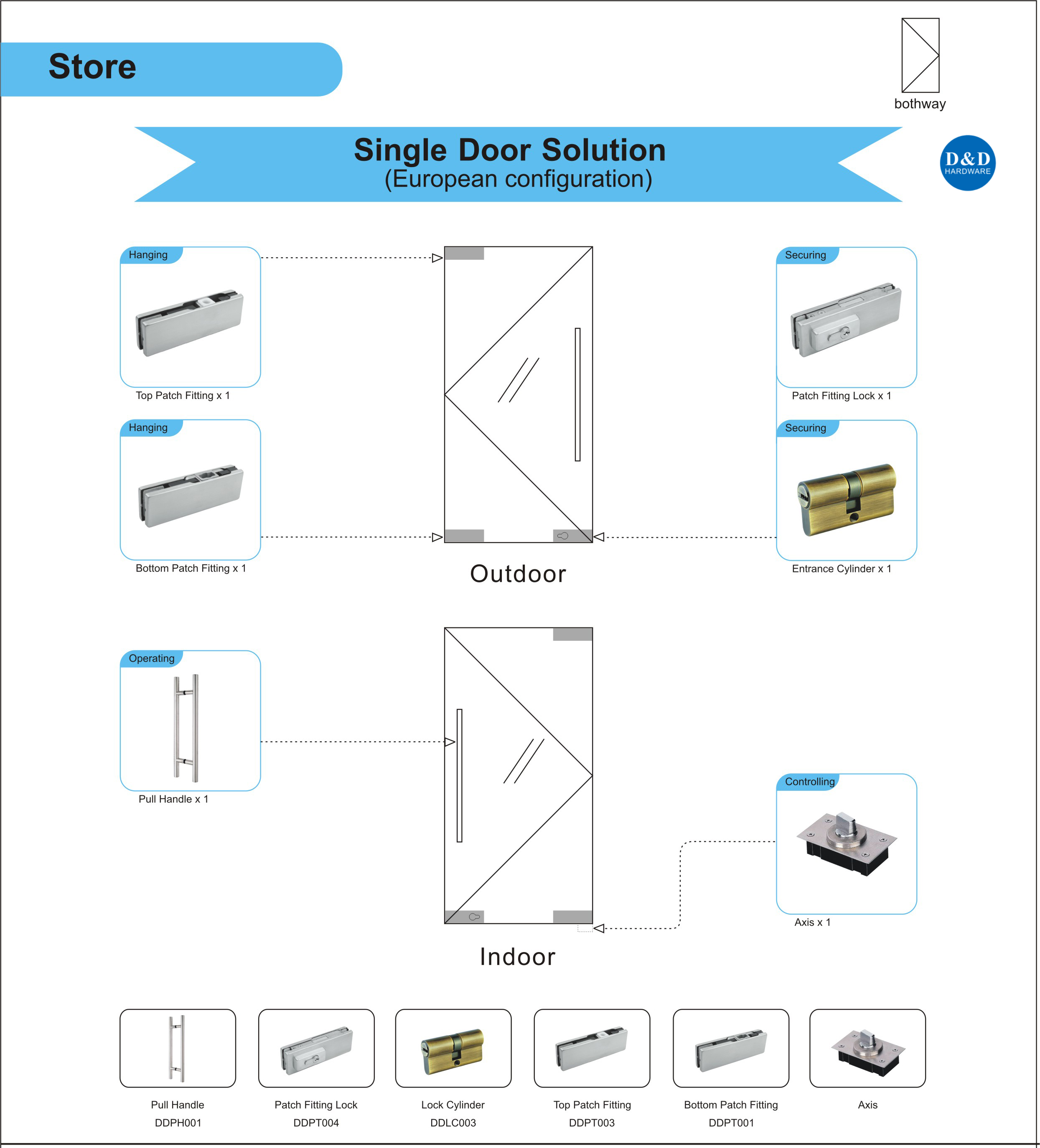 Architecture Door Hardware for Store Single Glass Door