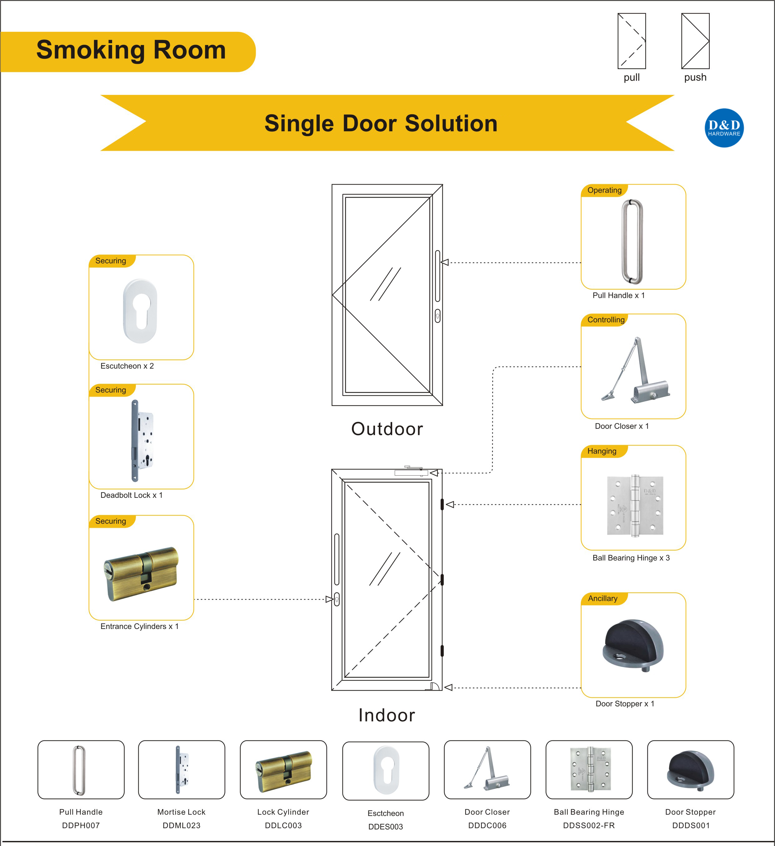 Metal Door Hardware Solution for Smoking Room Single Door