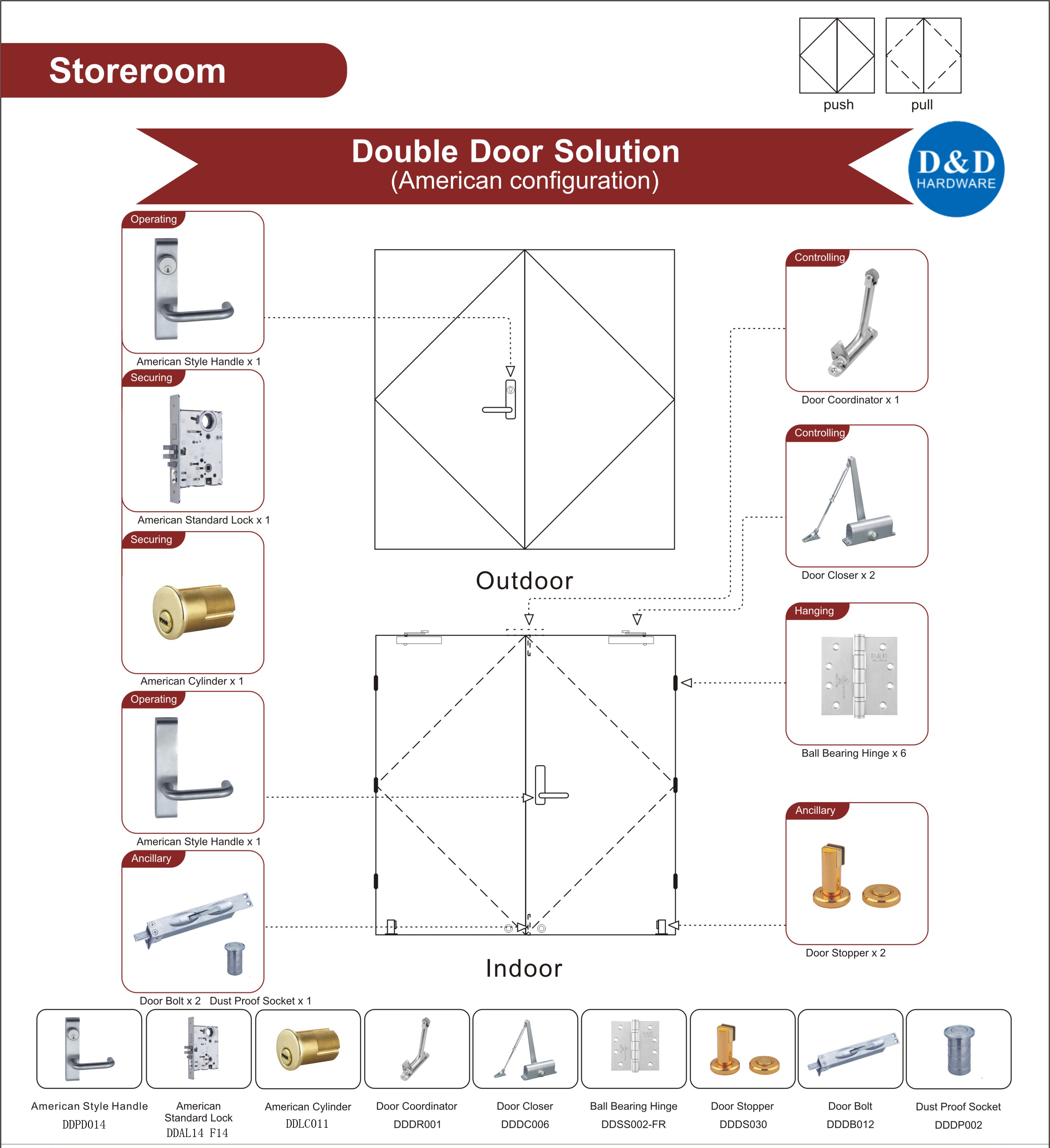 Fire Rated Wooden Door Ironmongery for Storeroom Double Door