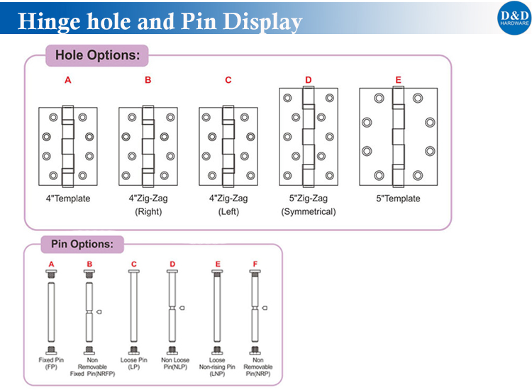 Hinge hole and Pin Display-D&D Hardware