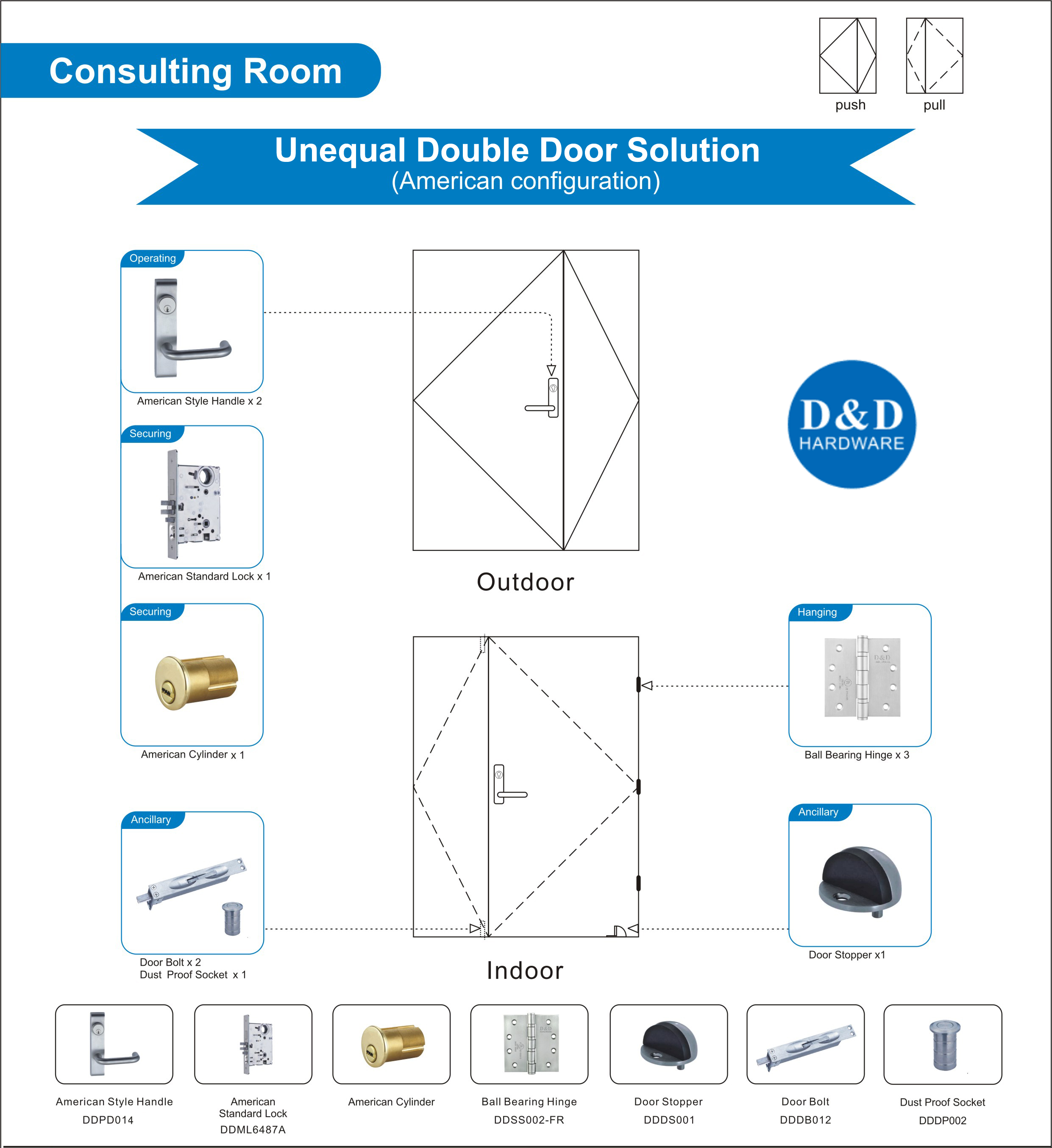 Building Hardware Solution for Consulting Room Unequal Double Door
