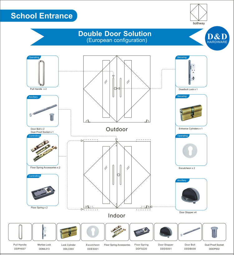 School Entrance Wooden Door Solution-D&D Hardware
