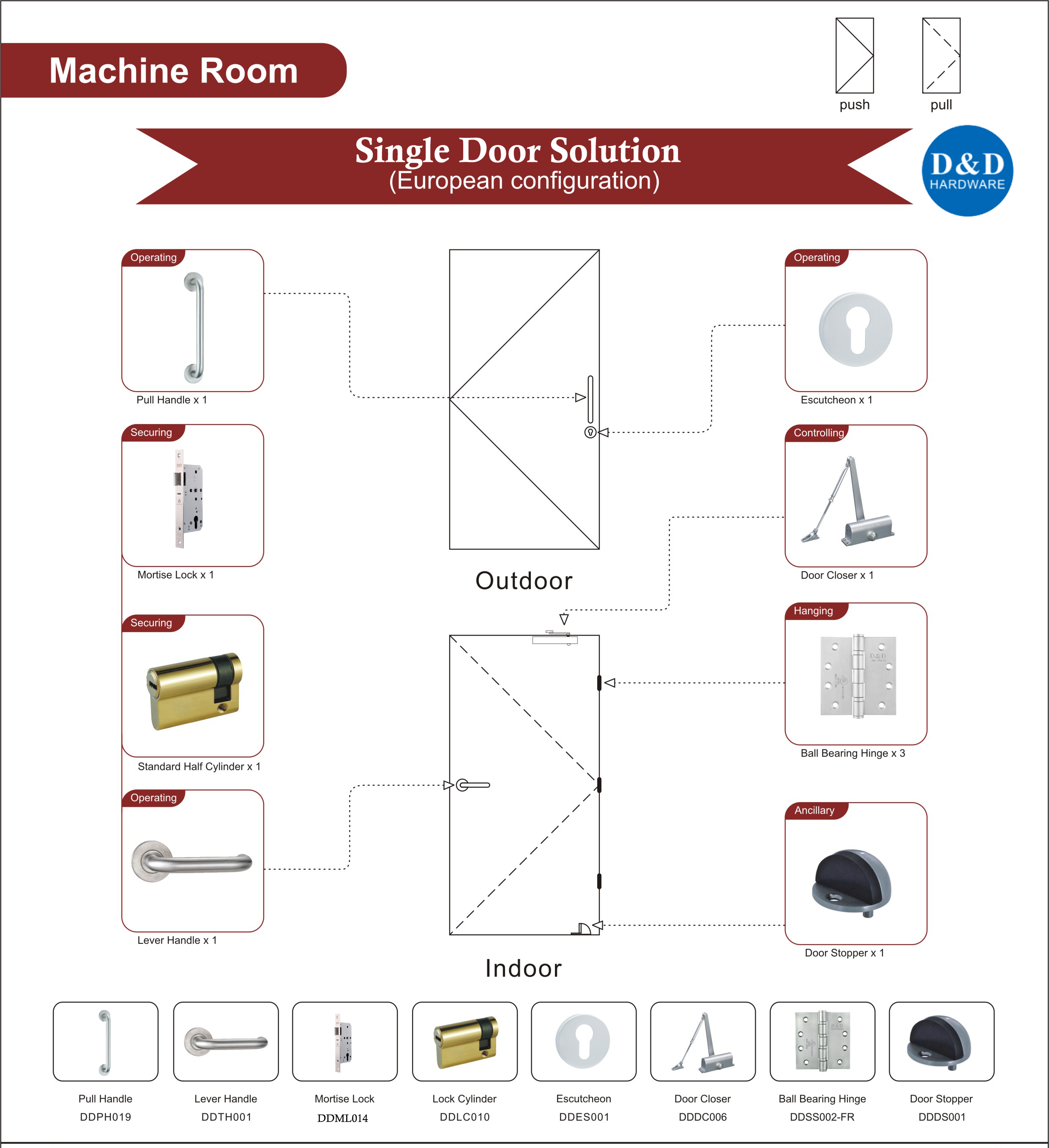 Machine Room Single Door Solution-D&D Hardware