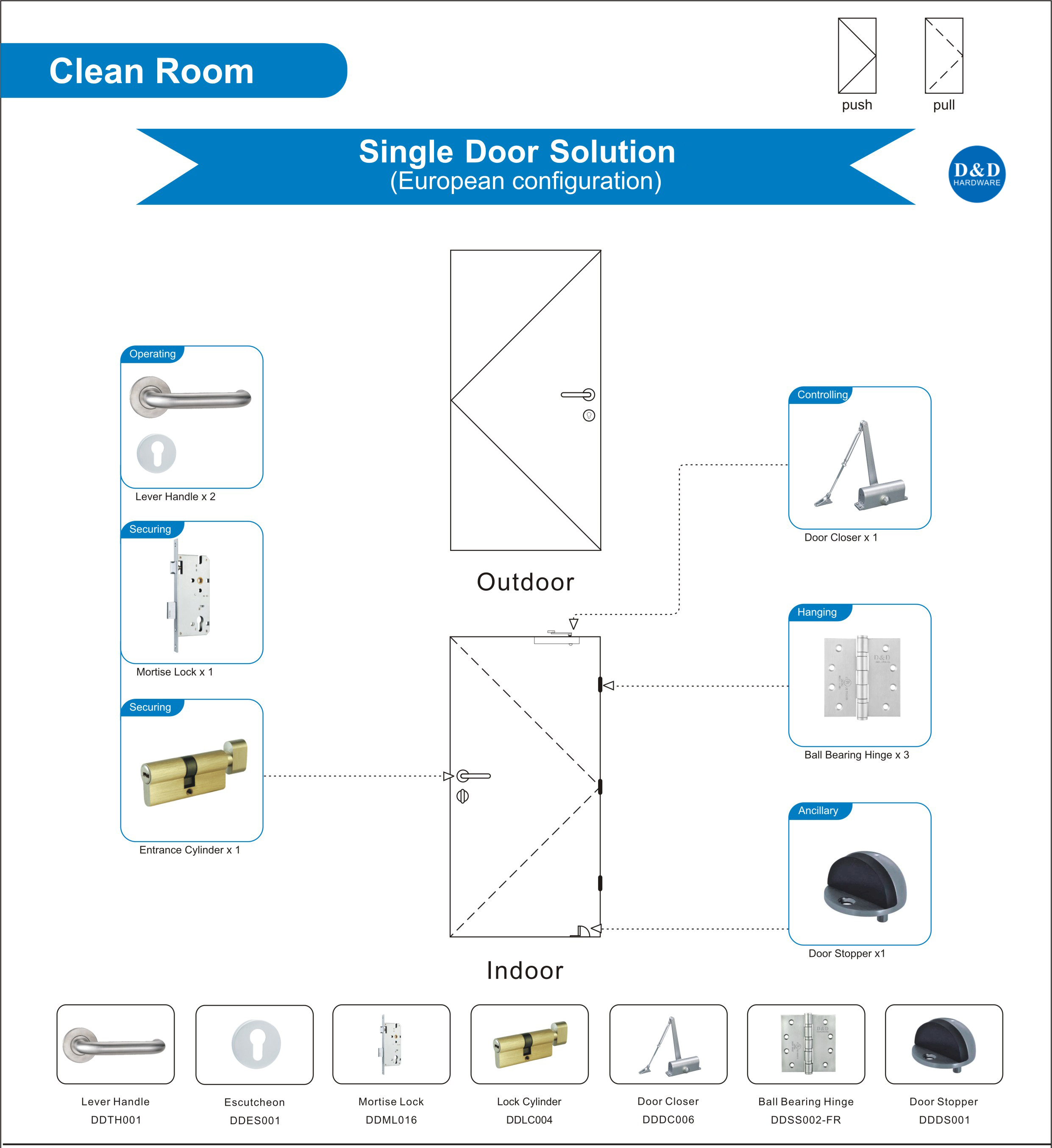 Architecture Door Hardware Solution for Clean Room Door