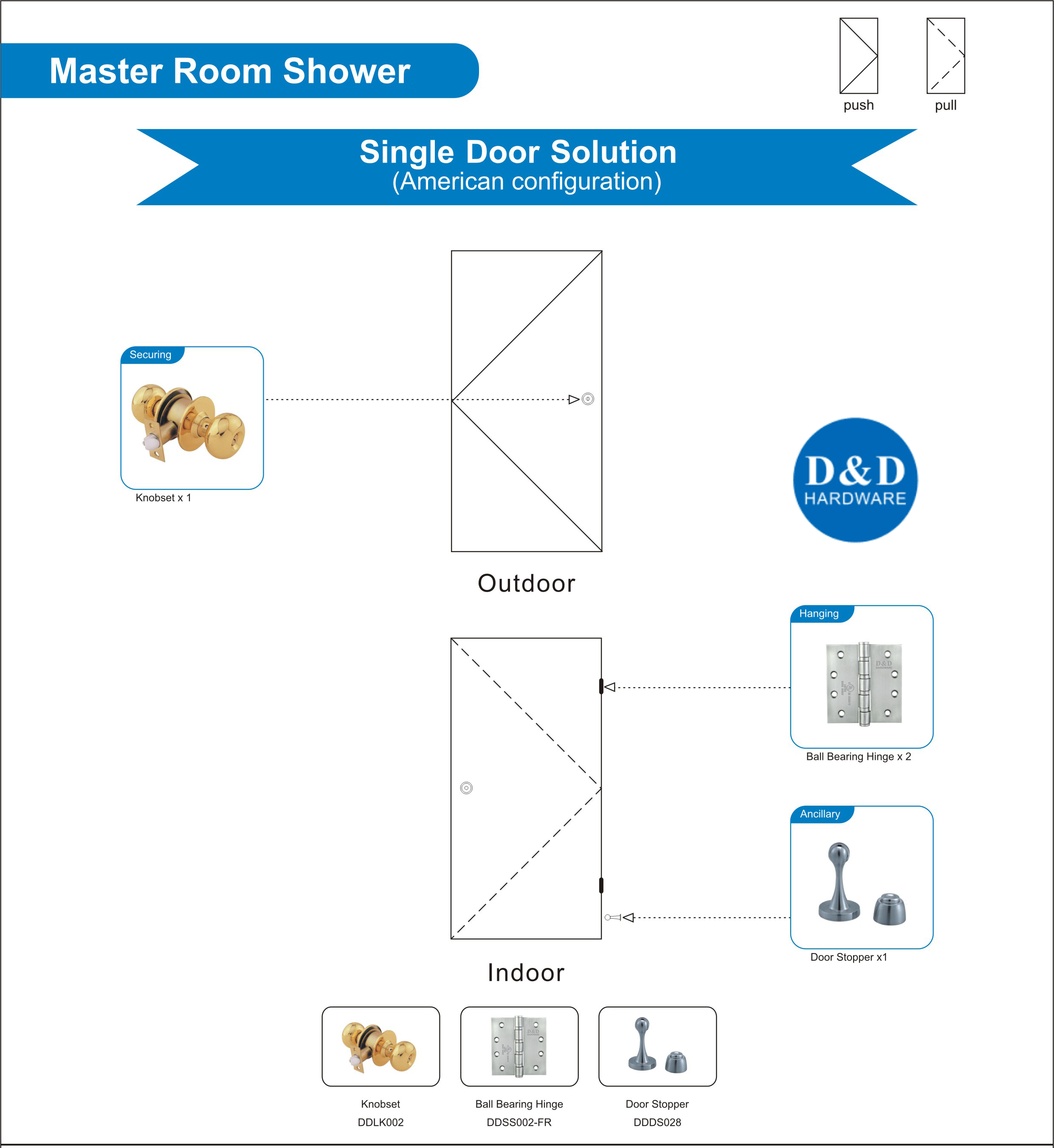 Building Opening Solution for Master Room Shower Single Door