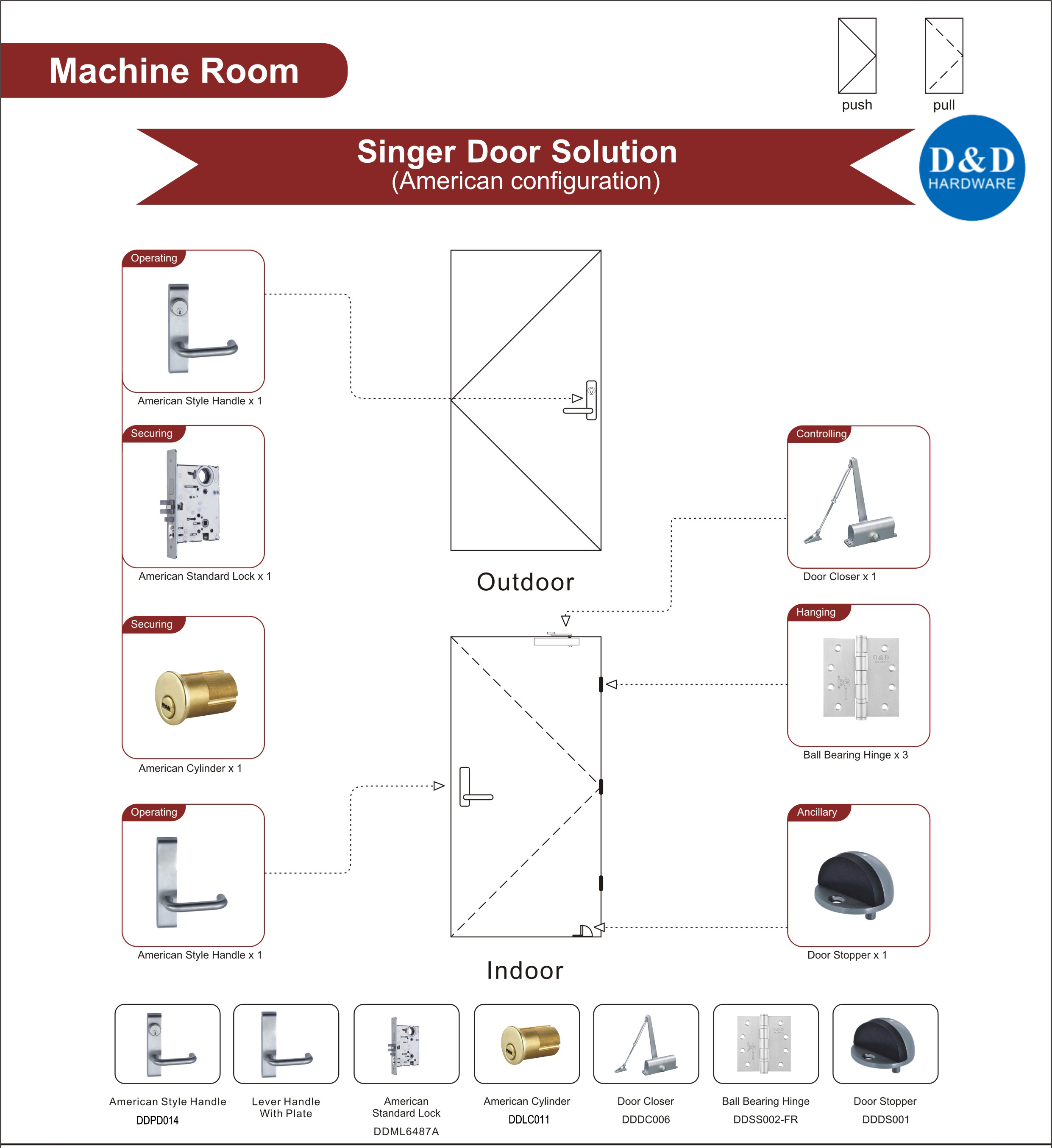 Fire Rated Steel Door Hardware For Machine Room Single Door