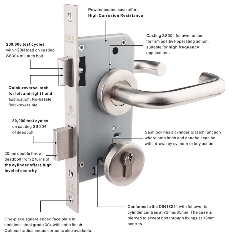 Why Choose Stainless Steel 304 Door Locks?--D&D Hardware